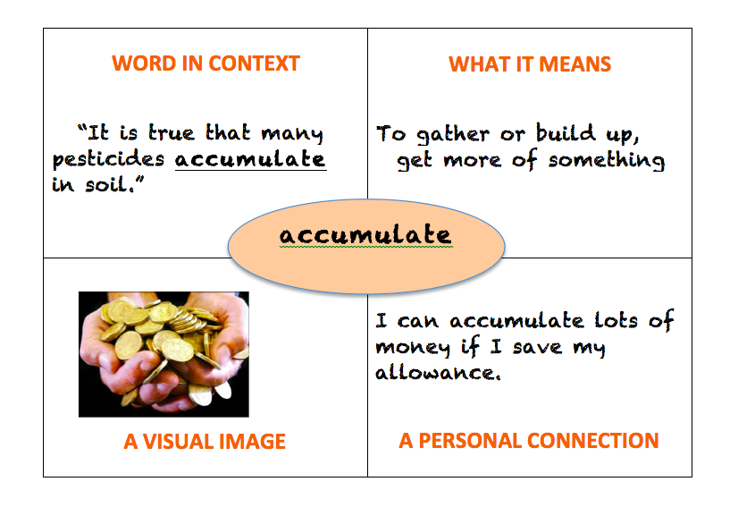 Vocabulary Square Image