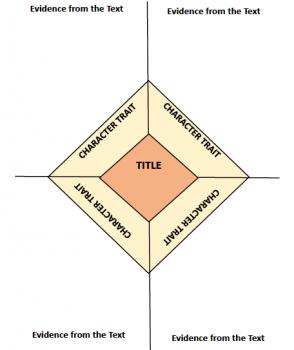 4 square foldable image